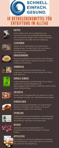Detox_Lebensmittel