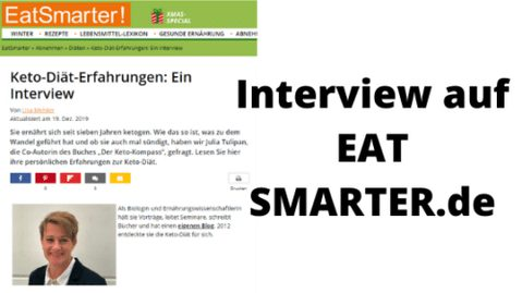 Interview und Beitrag in EAT SMARTER