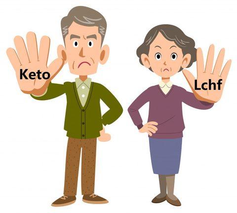 14 Einwände gegen LCHF und was davon zu halten ist