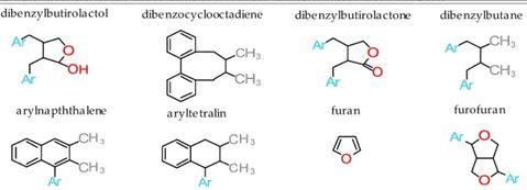 Lignane Leinöl Nebenwirkungen